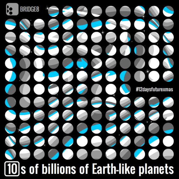 12daysfuturexmas_10planets